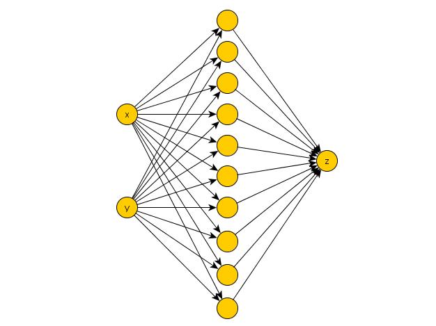 Advanced Source Code   Com - Neural Network Speech